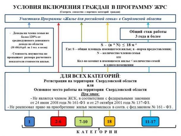 документы для программы