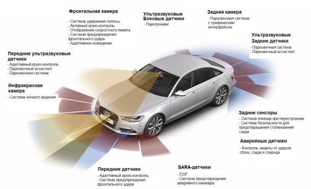 новые автомобили 2020