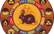 Восточный гороскоп для Кролика на 2020 год