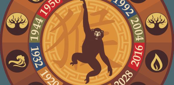 любовный гороскоп для обезьяны