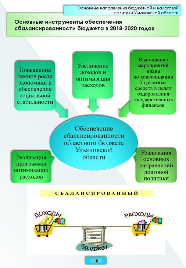 Бюджет Ульяновской области на 2020 год