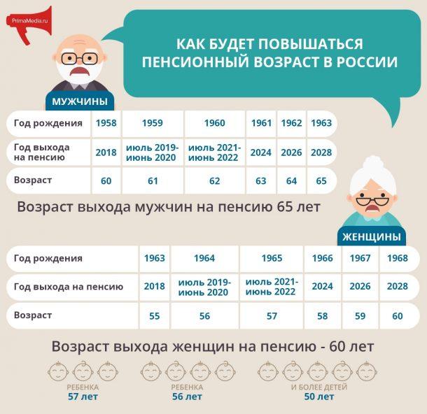какая пенсия по потере кормильца в 2020
