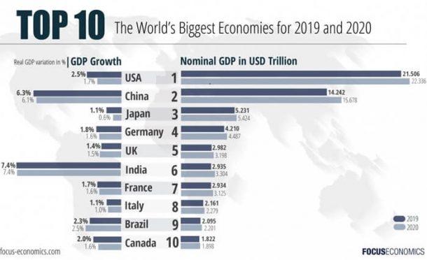 в какой валюте хранить деньги 2020