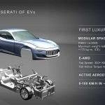 схема Maserati Alfieri 2020