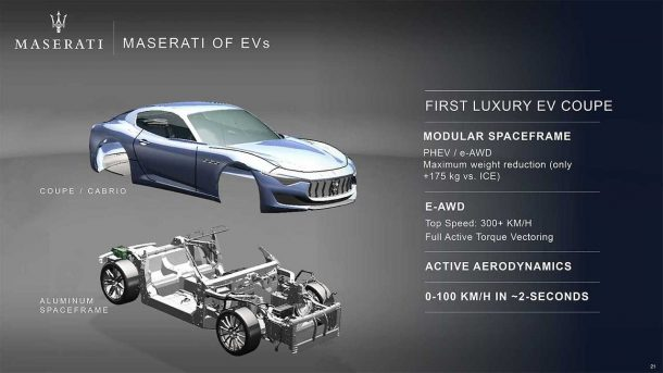 Maserati Alfieri тех характеристики